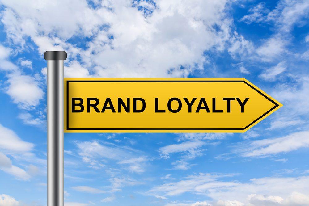 Program lojalnościowy - świadomość marki